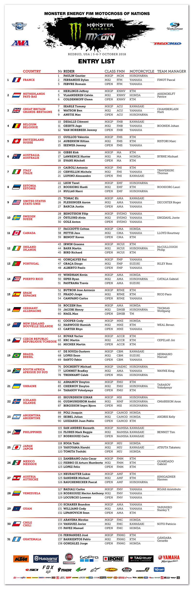 The entry list is available for download in PDF format here