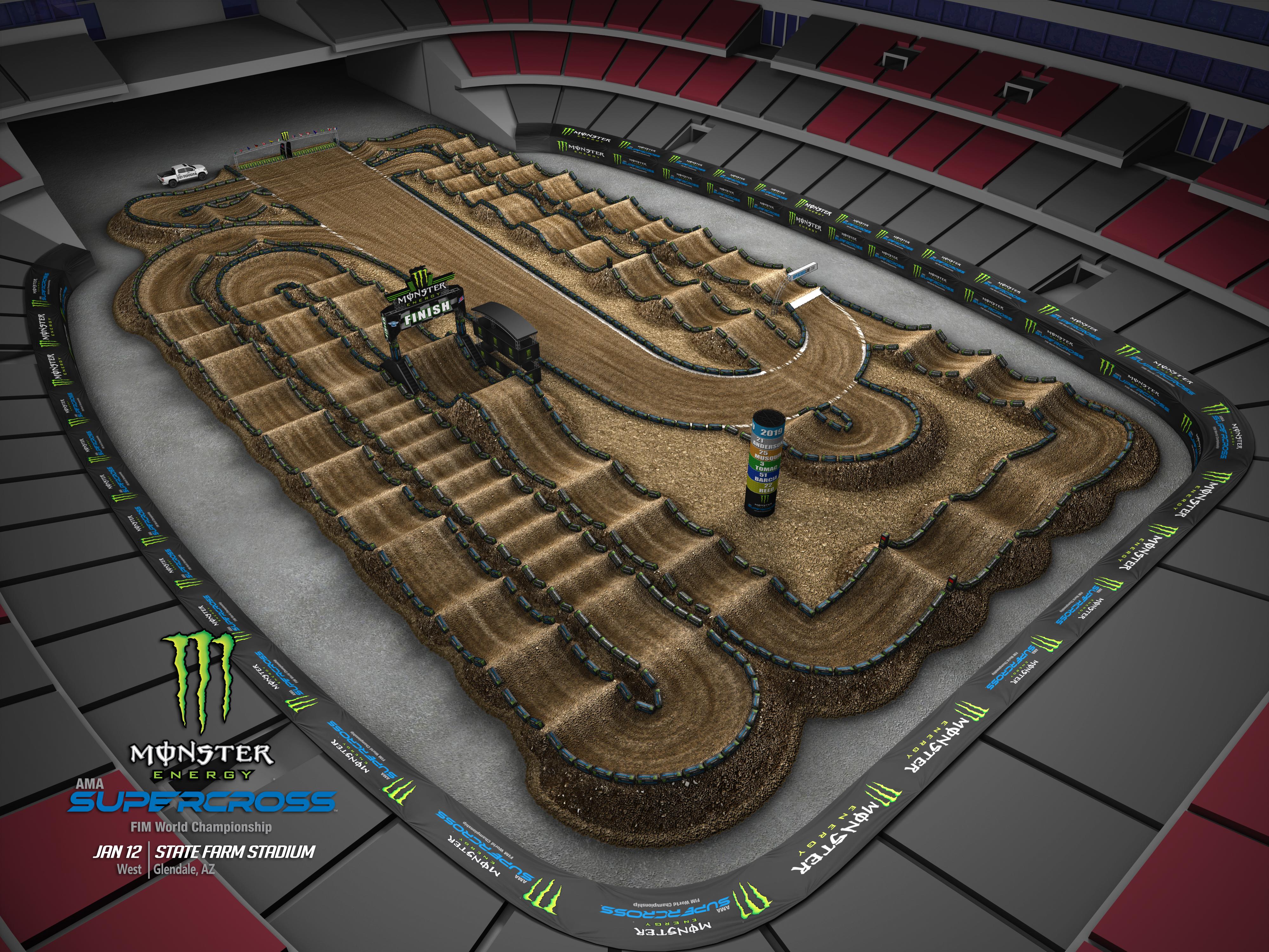 2019 Monster Energy Supercross Track Maps