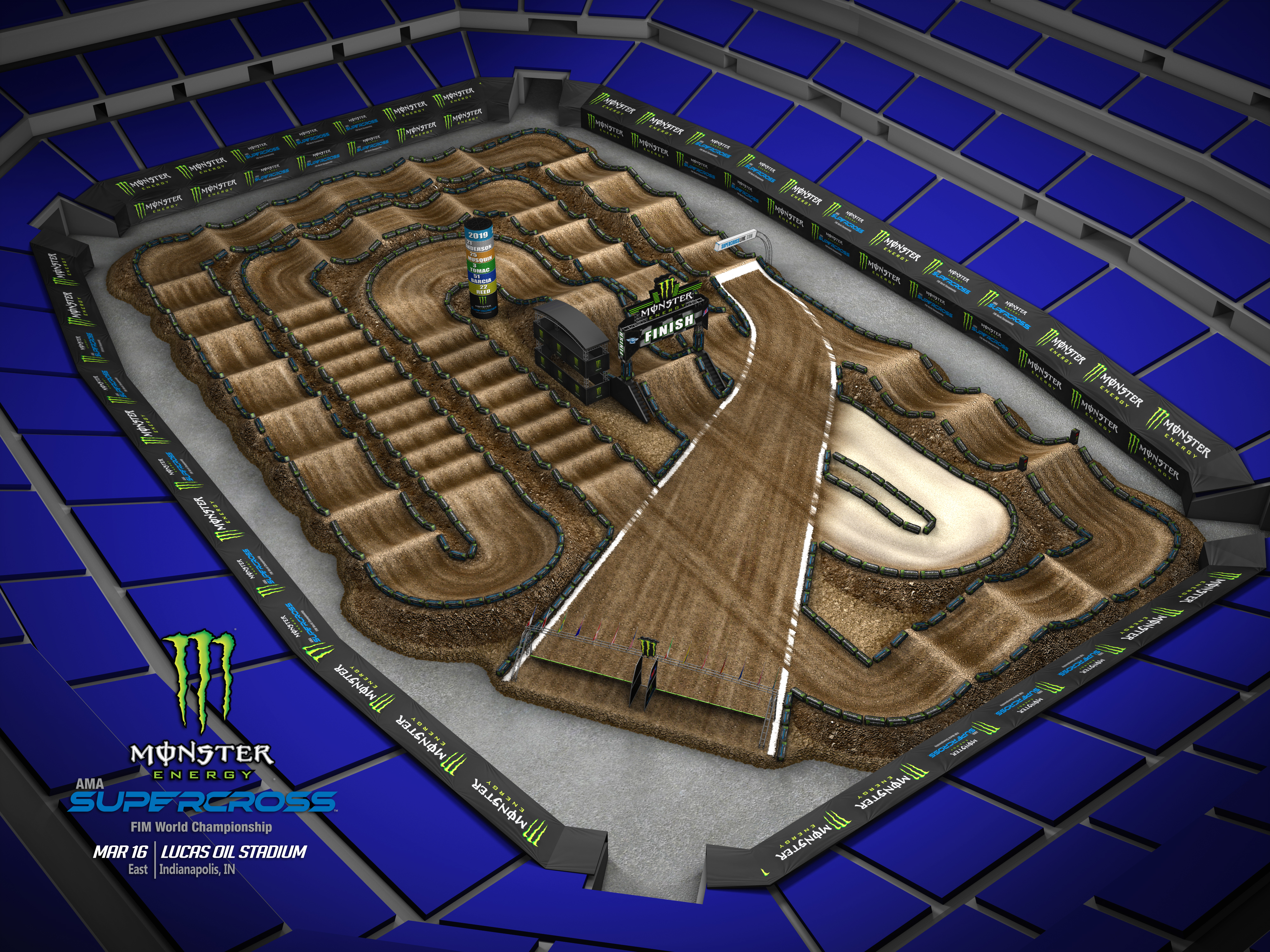 2019 Monster Energy Supercross Indianapolis Track Map