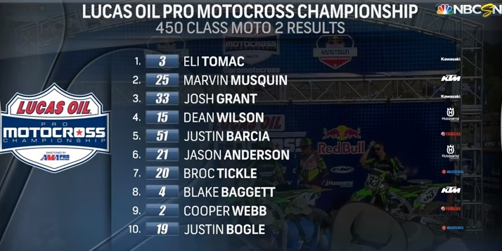 2017 Red Bull Hangtown Motocross Moto 2
